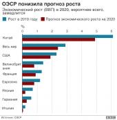 Экономист Игорь Тресков: «Убытки от коронавируса превысили потери от  кризиса 2008-го года»